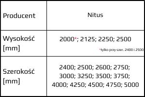 Wymiary standardowe brama Nitus